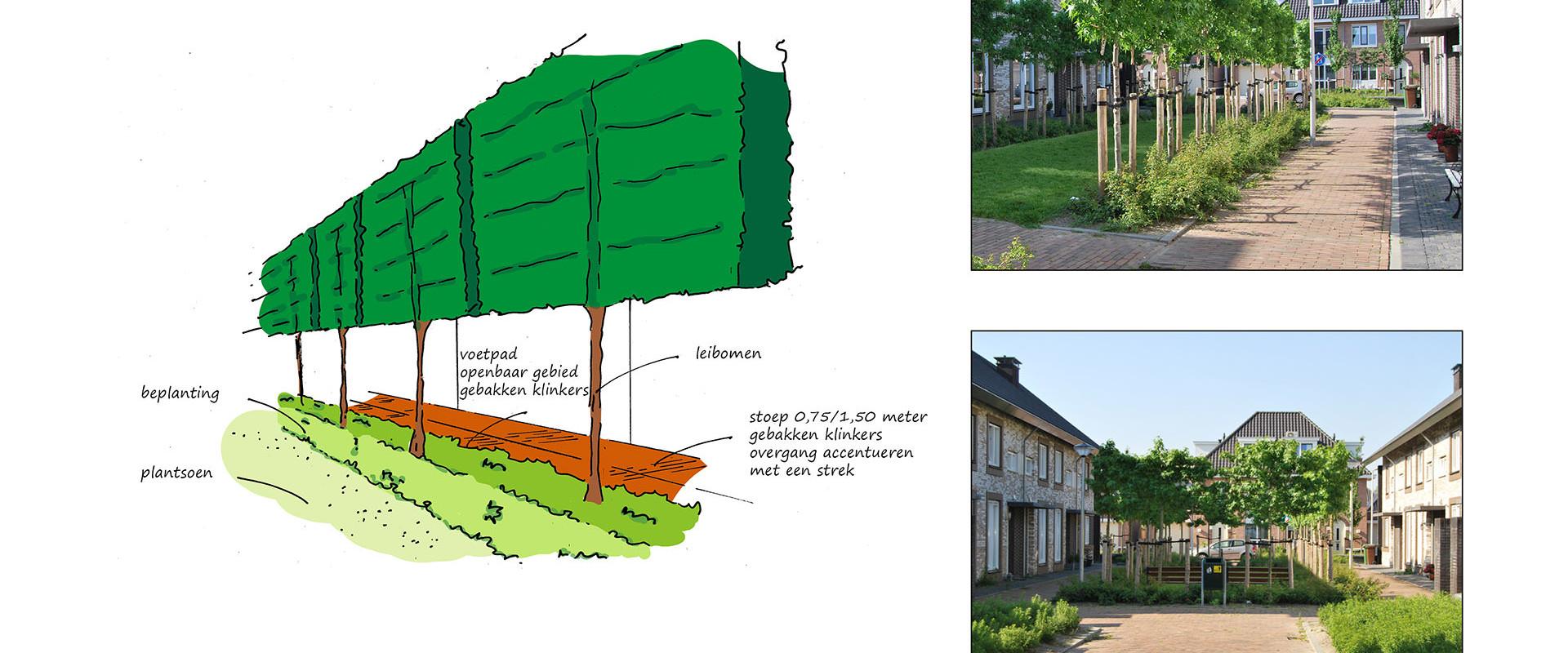 150701_Hoef en haag_dorpsHart_studie overgang openbaar prive2